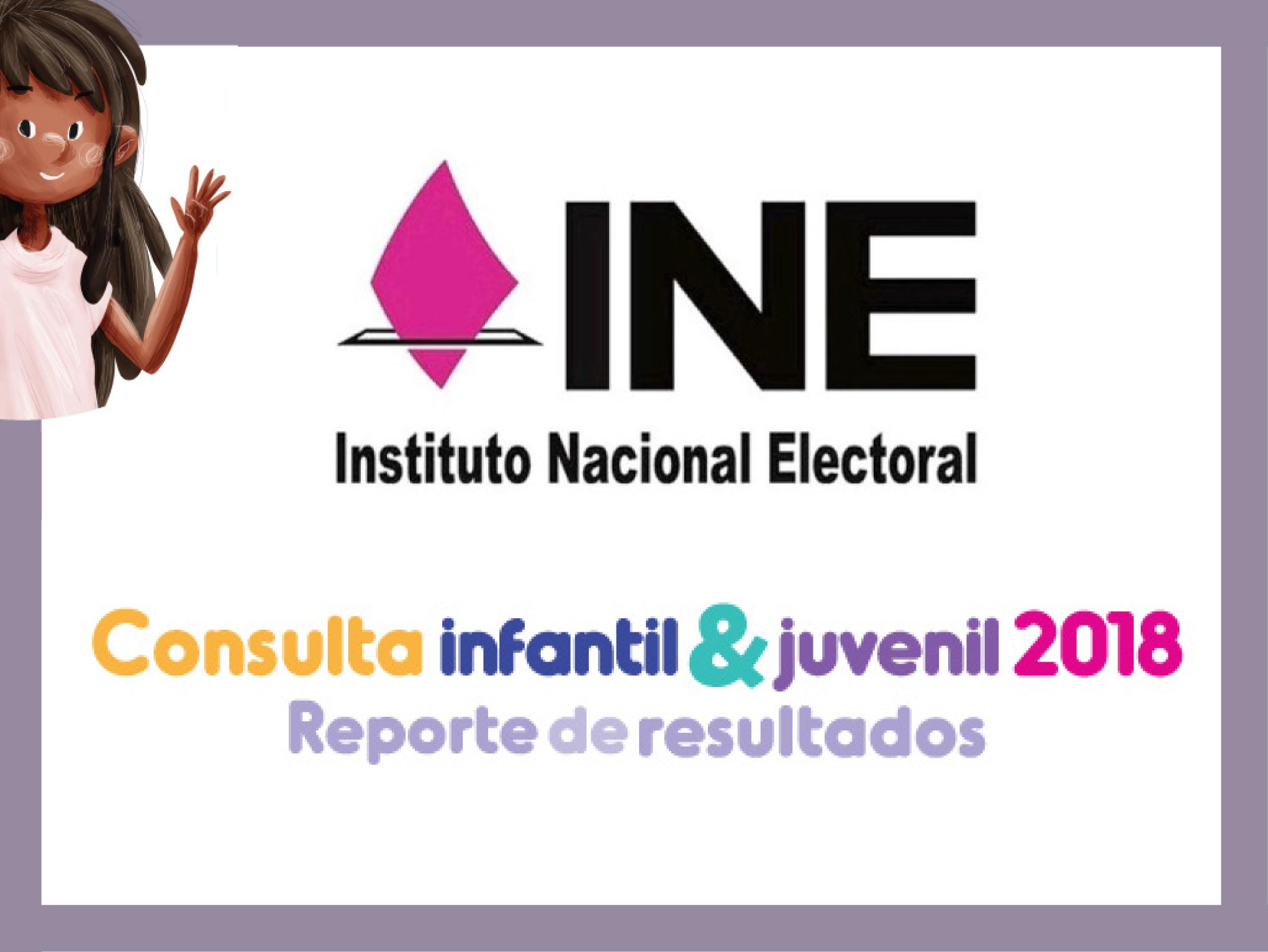 Consulta Infantil y Juvenil 2018   Reporte de Resultados